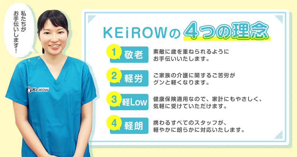 訪問マッサージKEiROW大阪城東ステーション4